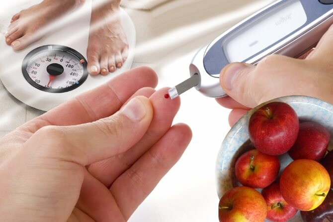 Тест для диагностики сахарного диабета