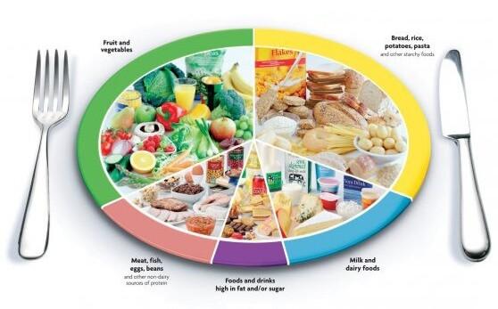 продукты разрешенные при аллергии у взрослых